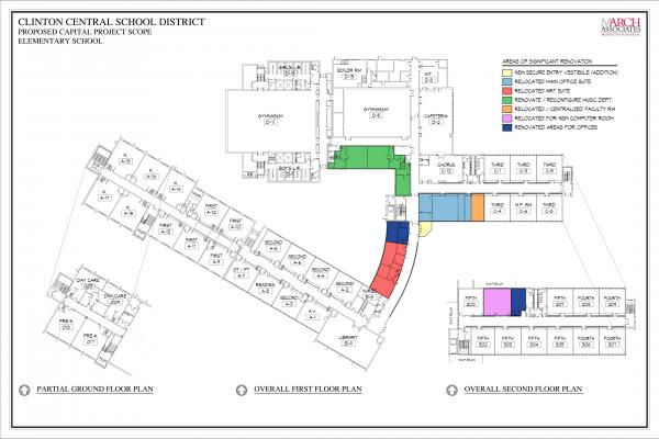 Clinton Elem School Plan